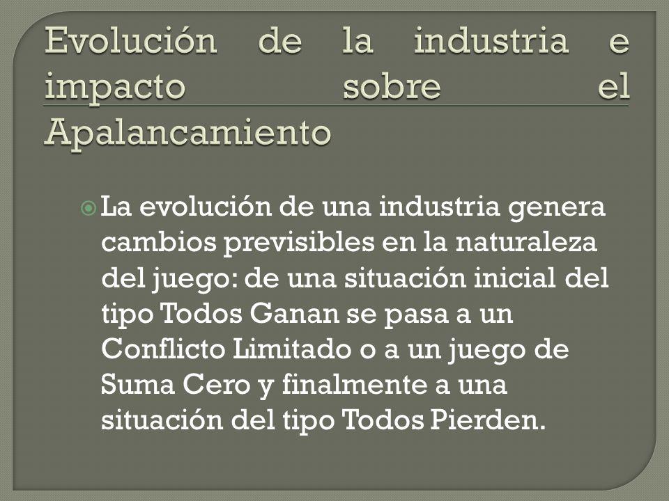 Evolución de la industria e impacto sobre el Apalancamiento