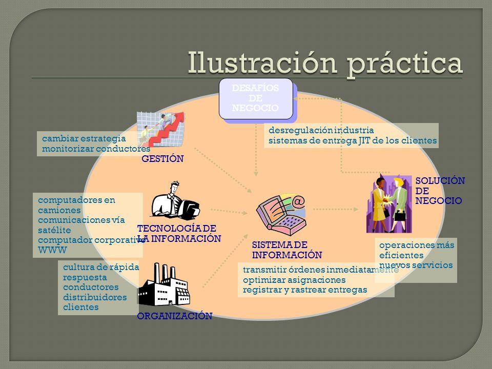 Ilustración práctica DESAFÍOS DE NEGOCIO desregulación industria