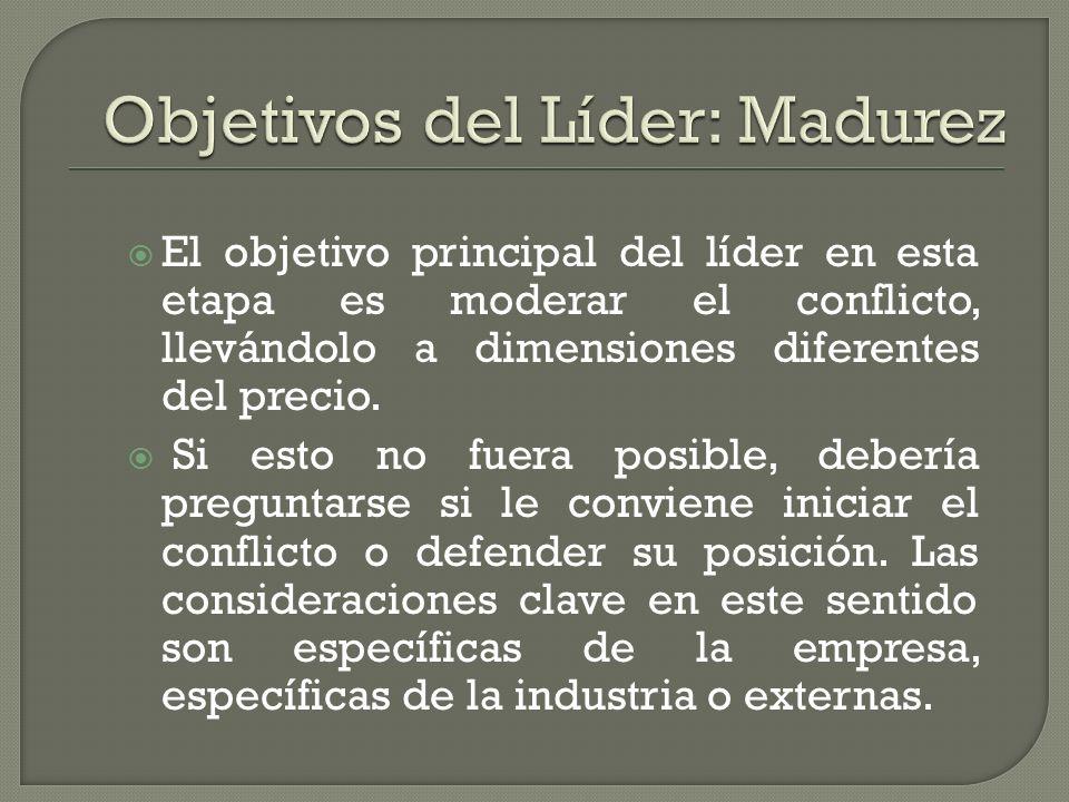 Objetivos del Líder: Madurez