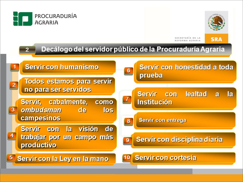 Decálogo del servidor público de la Procuraduría Agraria