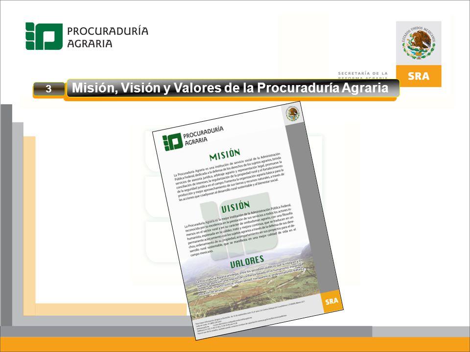 Misión, Visión y Valores de la Procuraduría Agraria
