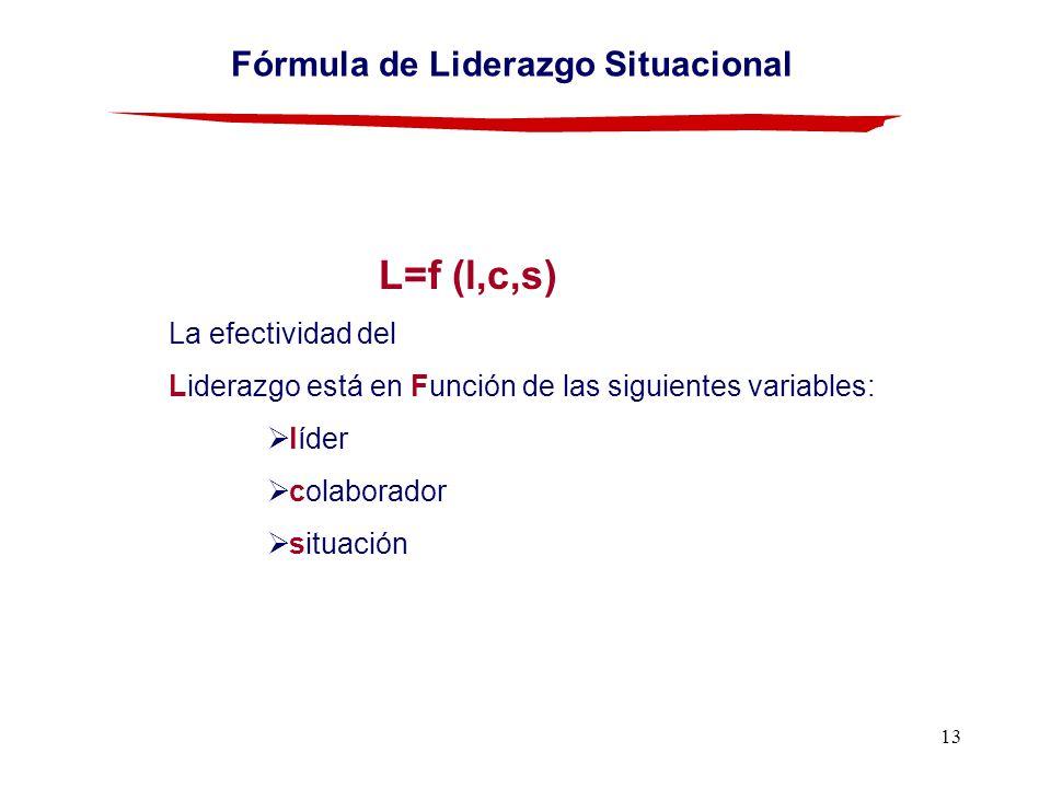 Fórmula de Liderazgo Situacional
