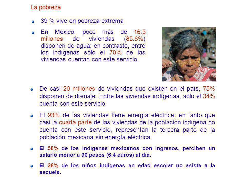 39 % vive en pobreza extrema