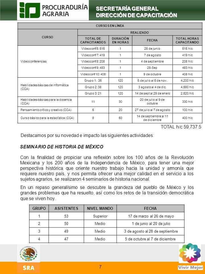 TOTAL HORAS CAPACITANDO SEMINARIO DE HISTORIA DE MÉXICO