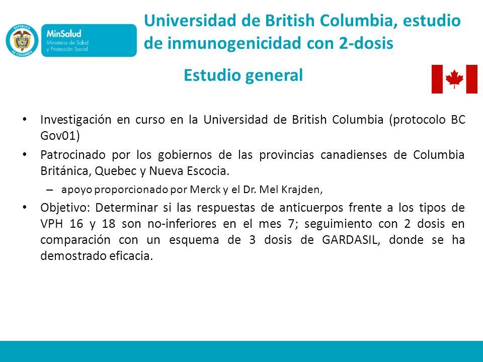 Universidad de British Columbia, estudio de inmunogenicidad con 2-dosis