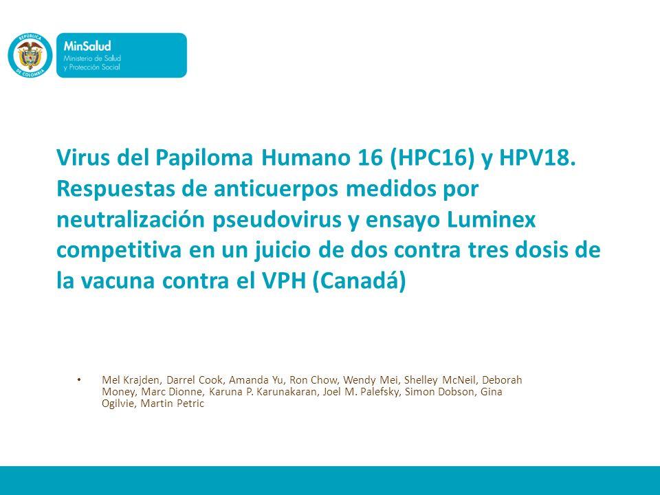 Virus del Papiloma Humano 16 (HPC16) y HPV18