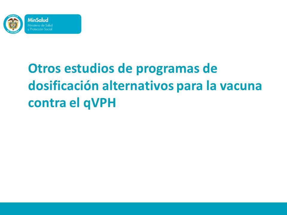 Otros estudios de programas de dosificación alternativos para la vacuna contra el qVPH