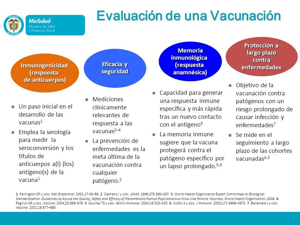 Evaluación de una Vacunación