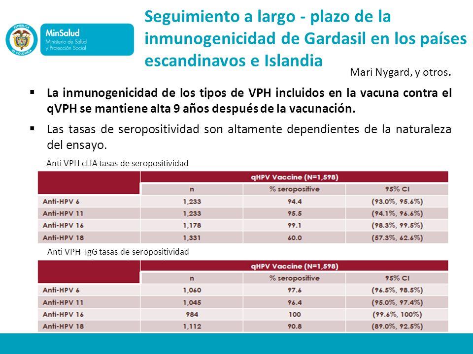 Seguimiento a largo - plazo de la inmunogenicidad de Gardasil en los países escandinavos e Islandia