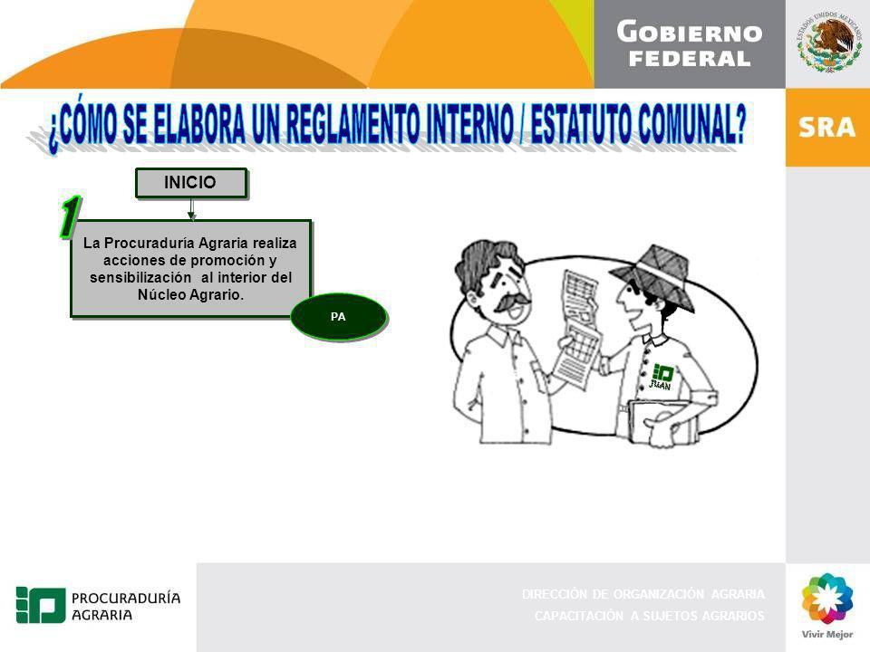 JUAN 1 ¿CÓMO SE ELABORA UN REGLAMENTO INTERNO / ESTATUTO COMUNAL