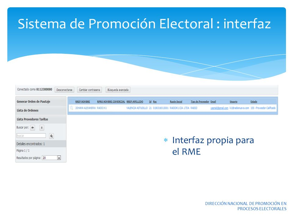Sistema de Promoción Electoral : interfaz