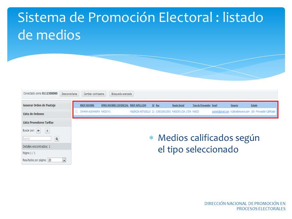 Sistema de Promoción Electoral : listado de medios