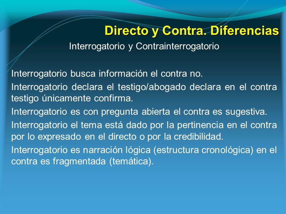 Directo y Contra. Diferencias