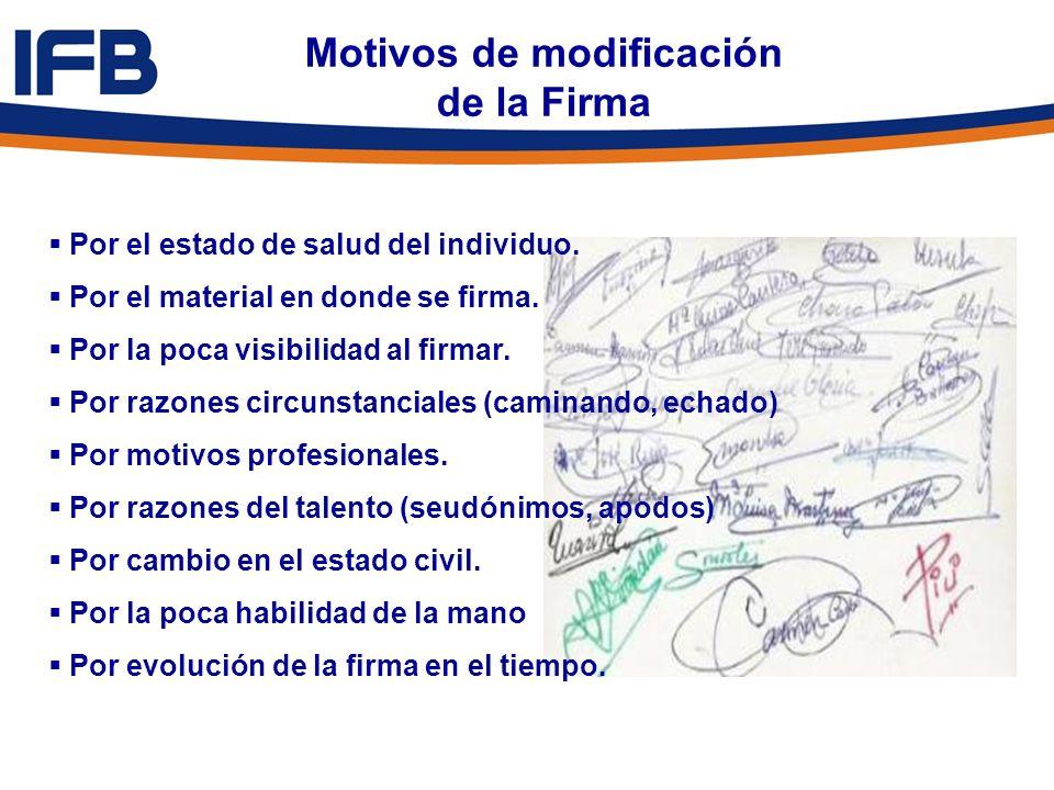 Motivos de modificación de la Firma