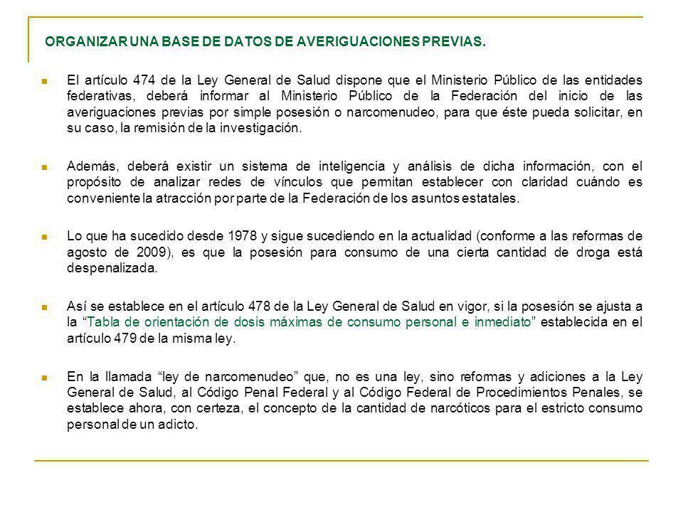 ORGANIZAR UNA BASE DE DATOS DE AVERIGUACIONES PREVIAS.