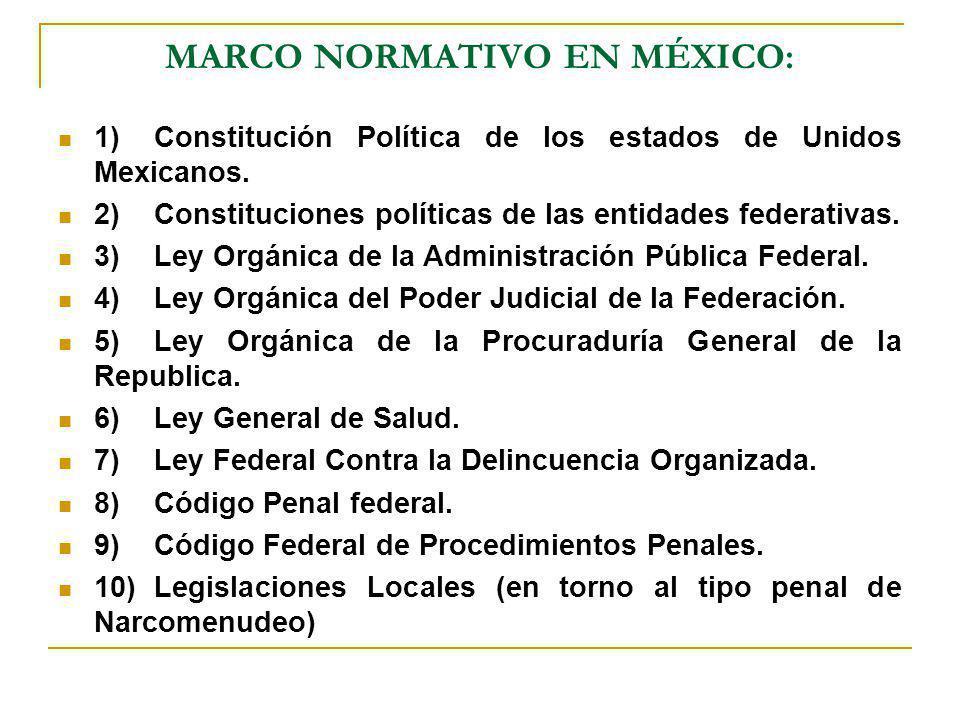 MARCO NORMATIVO EN MÉXICO: