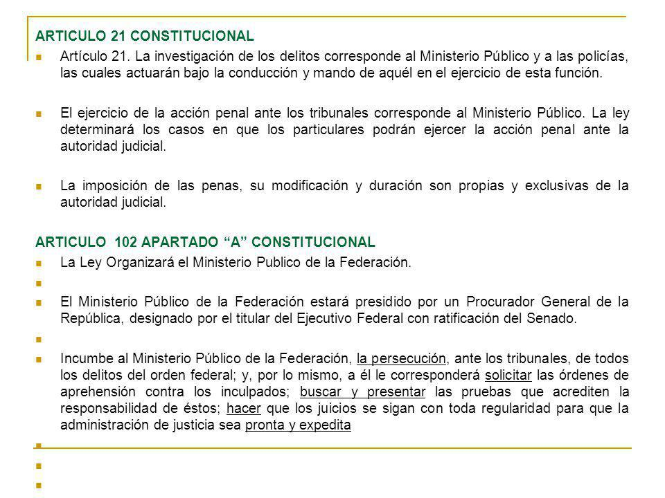 ARTICULO 21 CONSTITUCIONAL