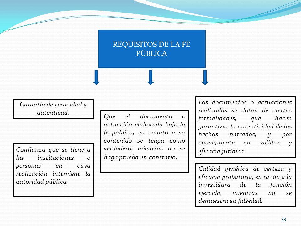 REQUISITOS DE LA FE PÚBLICA