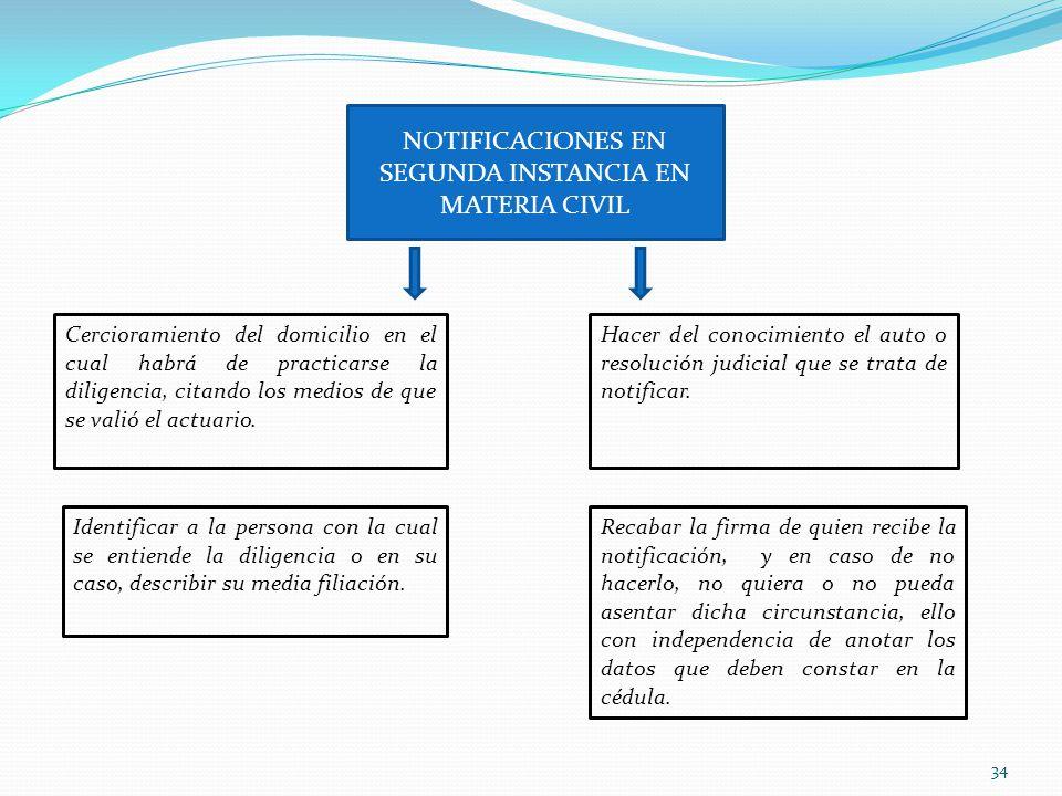 NOTIFICACIONES EN SEGUNDA INSTANCIA EN MATERIA CIVIL