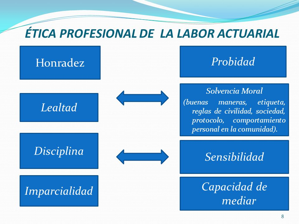 ÉTICA PROFESIONAL DE LA LABOR ACTUARIAL