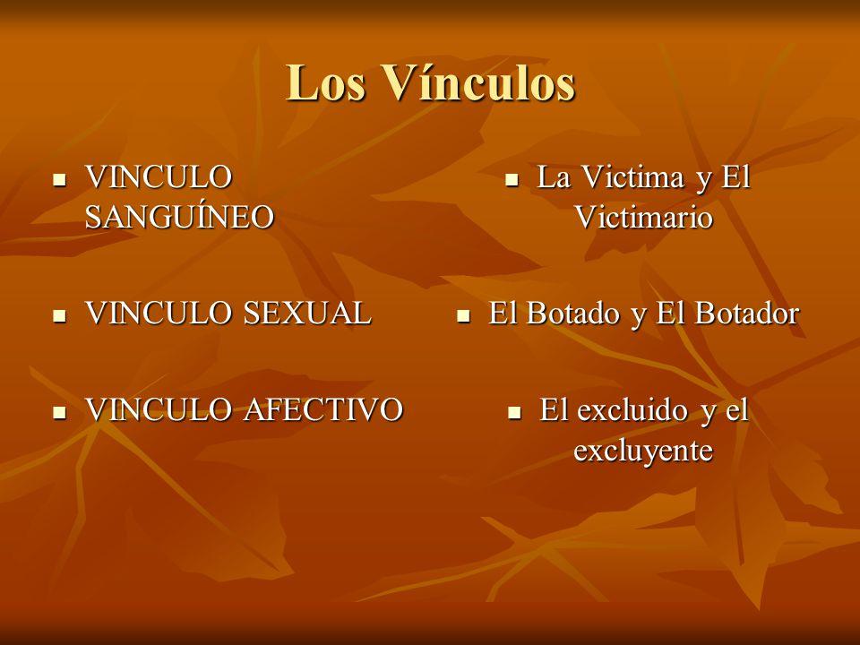 Los Vínculos VINCULO SANGUÍNEO VINCULO SEXUAL VINCULO AFECTIVO