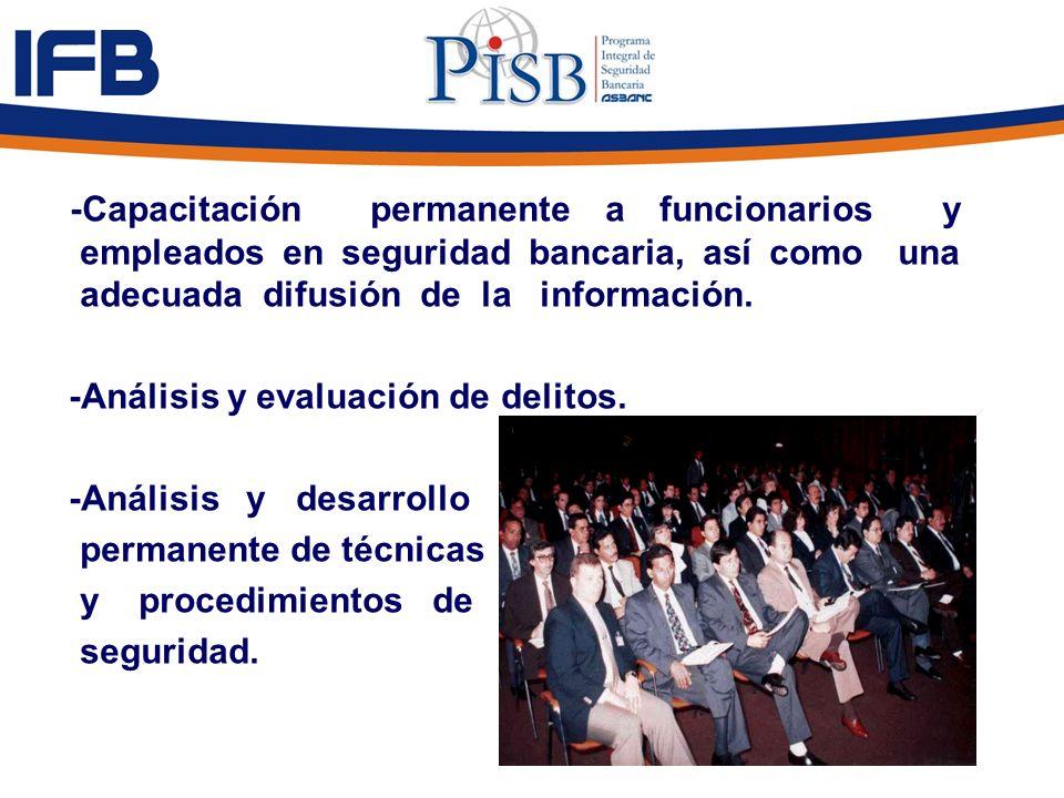 -Capacitación permanente a funcionarios y empleados en seguridad bancaria, así como una adecuada difusión de la información.