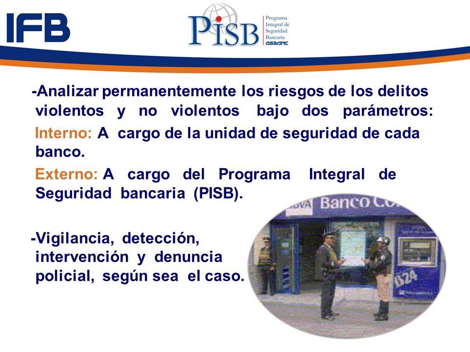 -Analizar permanentemente los riesgos de los delitos violentos y no violentos bajo dos parámetros: