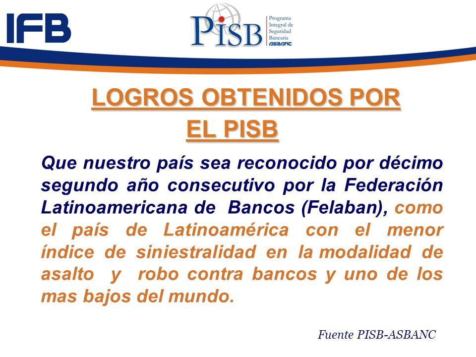 LOGROS OBTENIDOS POR EL PISB