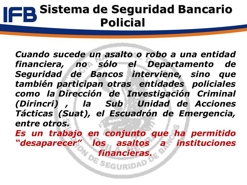 Sistema de Seguridad Bancario Policial