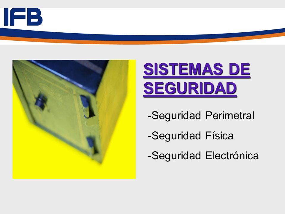 SISTEMAS DE SEGURIDAD Seguridad Perimetral Seguridad Física