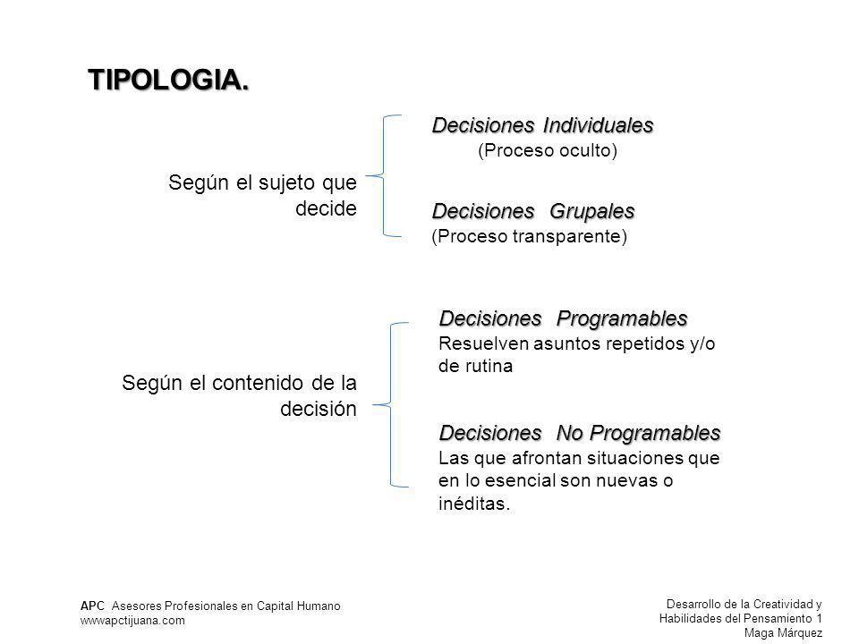 TIPOLOGIA. Decisiones Individuales Según el sujeto que decide