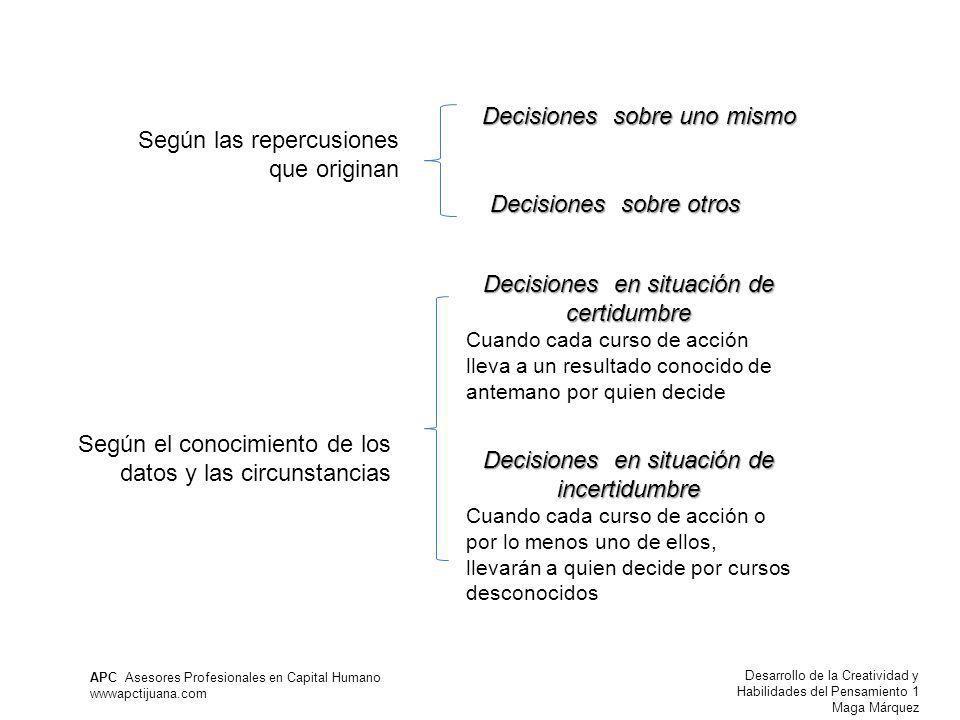 Decisiones sobre uno mismo Según las repercusiones que originan