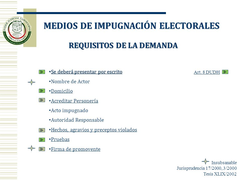 MEDIOS DE IMPUGNACIÓN ELECTORALES REQUISITOS DE LA DEMANDA