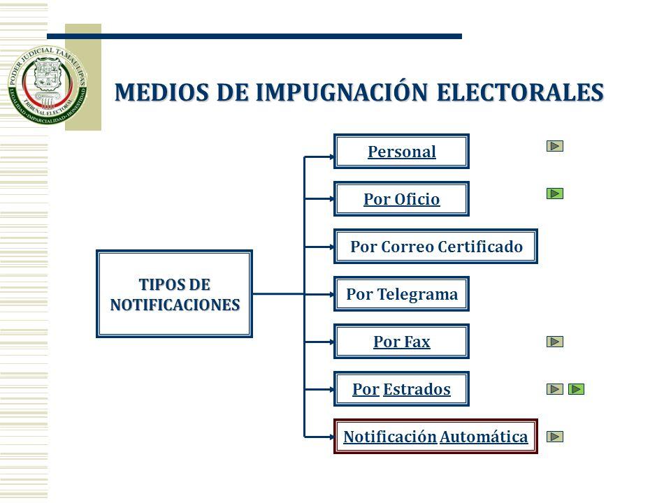 MEDIOS DE IMPUGNACIÓN ELECTORALES TIPOS DE NOTIFICACIONES