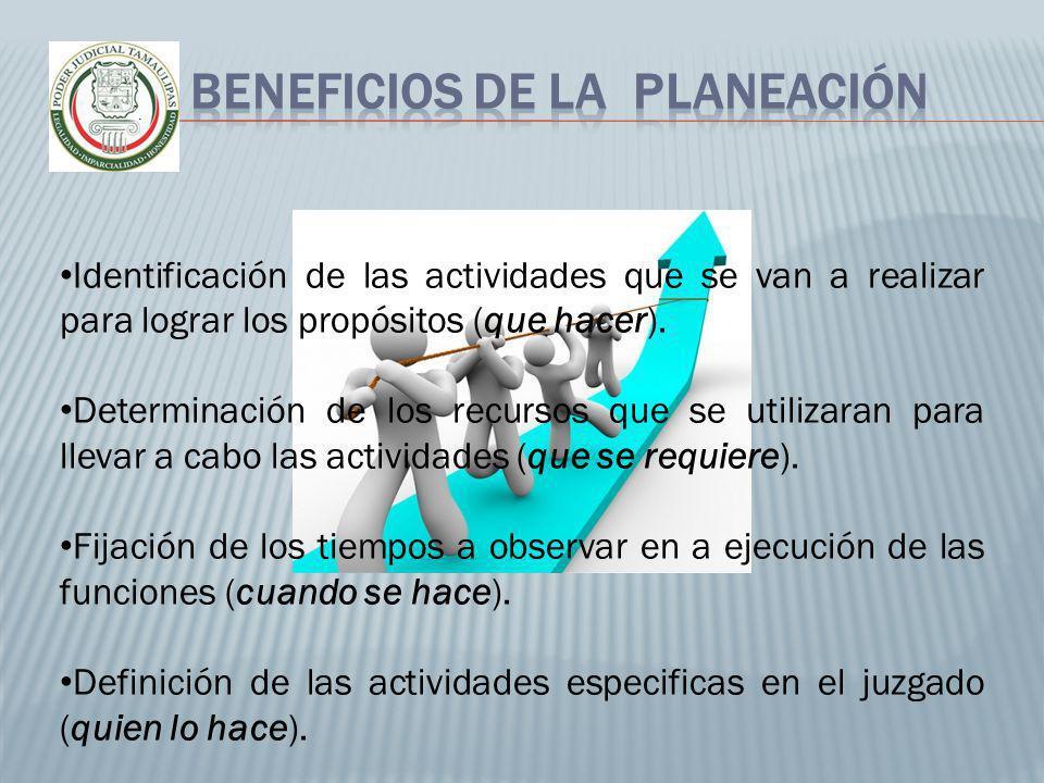 BENEFICIOS DE LA PLANEACIÓN