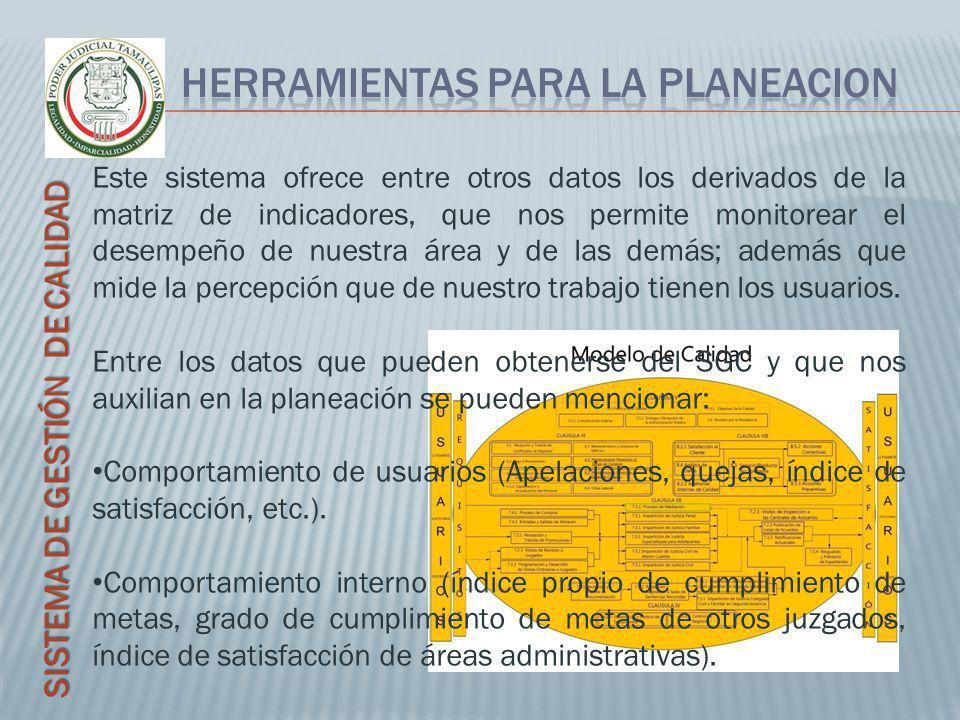 HERRAMIENTAS PARA LA PLANEACION