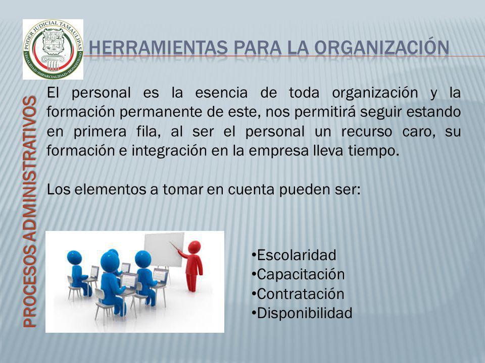Herramientas PARA LA organización