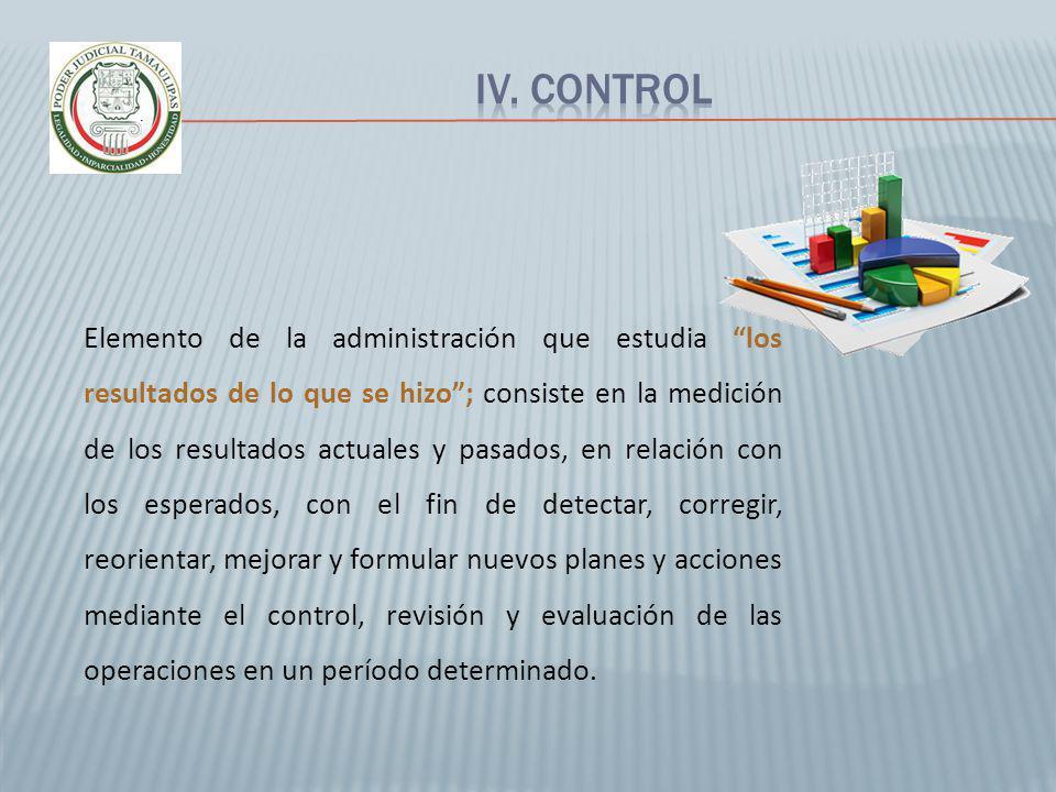 IV. CONTROL