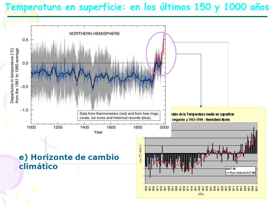 Temperatura en superficie: en los últimos 150 y 1000 años