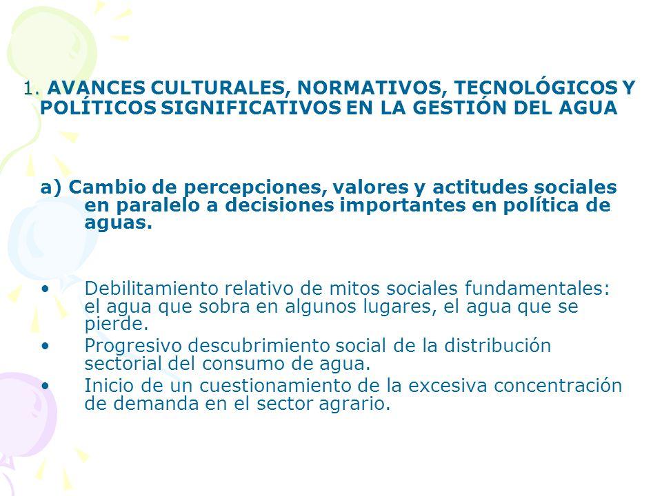 1. AVANCES CULTURALES, NORMATIVOS, TECNOLÓGICOS Y POLÍTICOS SIGNIFICATIVOS EN LA GESTIÓN DEL AGUA