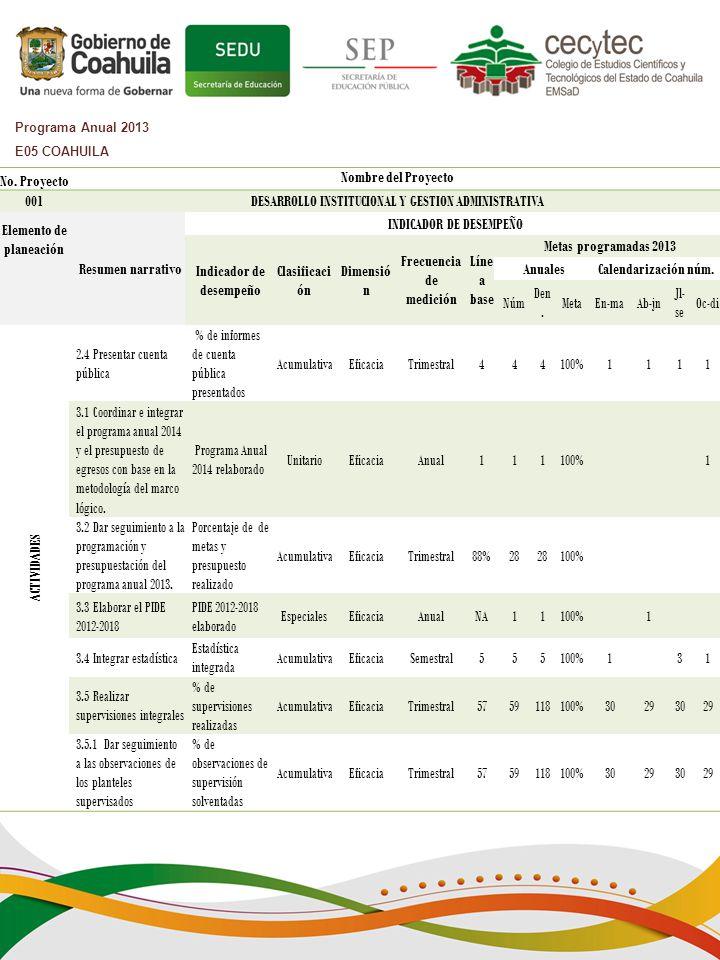 DESARROLLO INSTITUCIONAL Y GESTION ADMINISTRATIVA