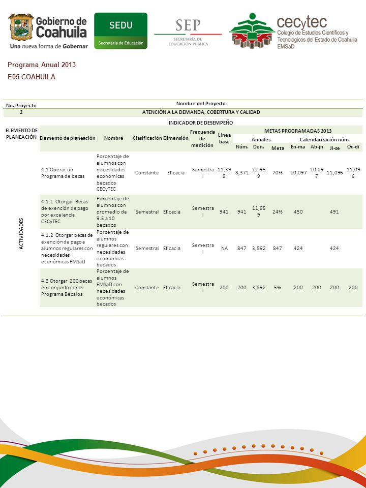 Programa Anual 2013 E05 COAHUILA No. Proyecto Nombre del Proyecto 2