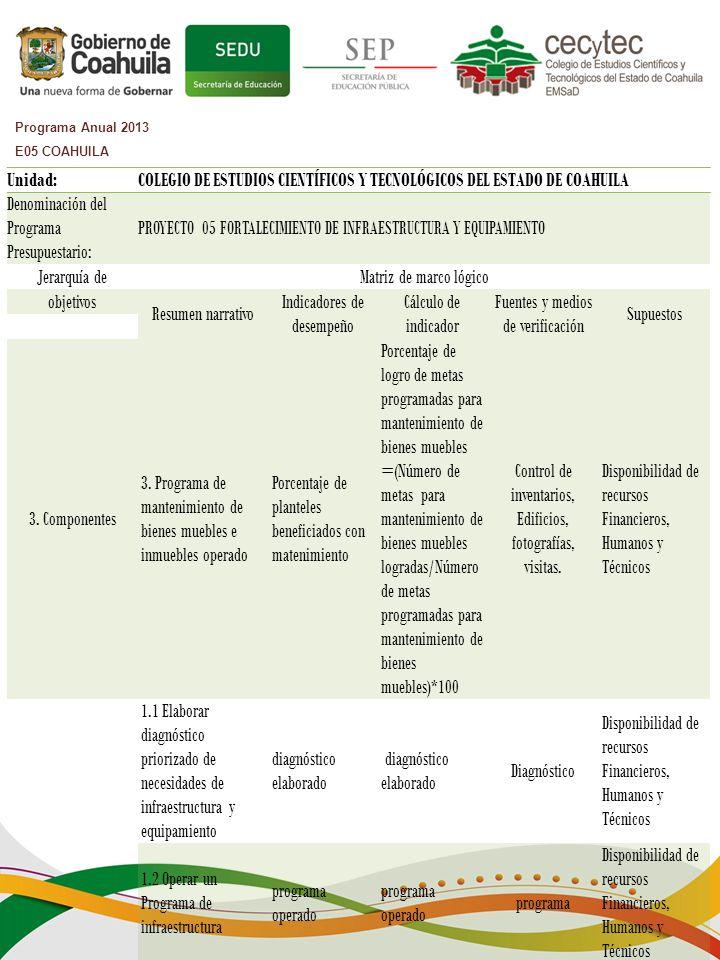 COLEGIO DE ESTUDIOS CIENTÍFICOS Y TECNOLÓGICOS DEL ESTADO DE COAHUILA