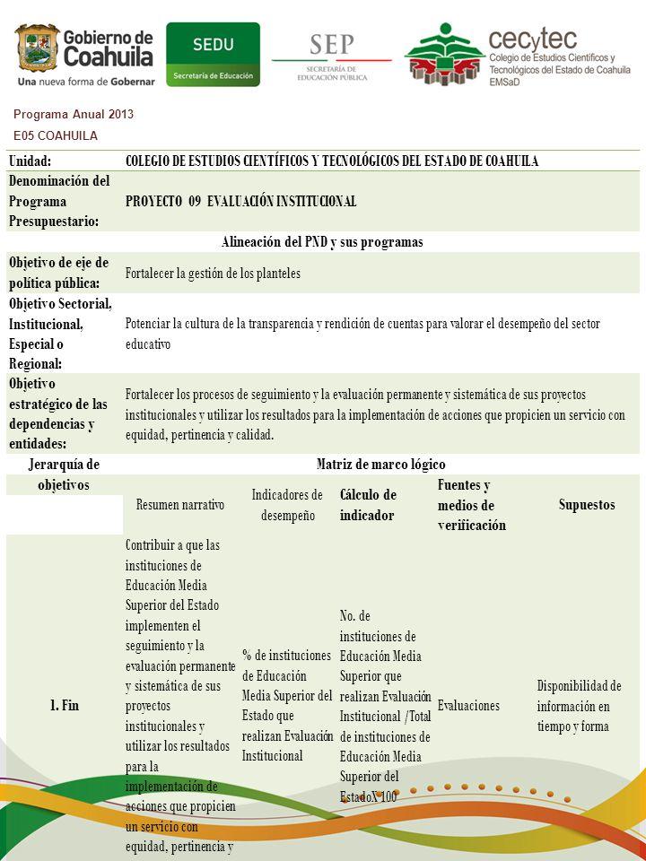 Alineación del PND y sus programas