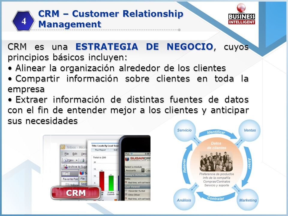 4 CRM – Customer Relationship Management