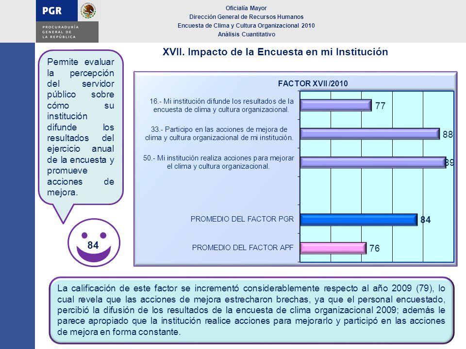 XVII. Impacto de la Encuesta en mi Institución 84