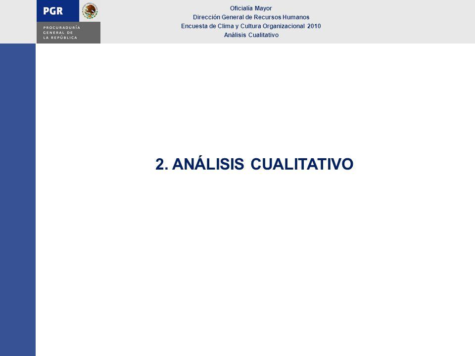 2. ANÁLISIS CUALITATIVO Oficialía Mayor