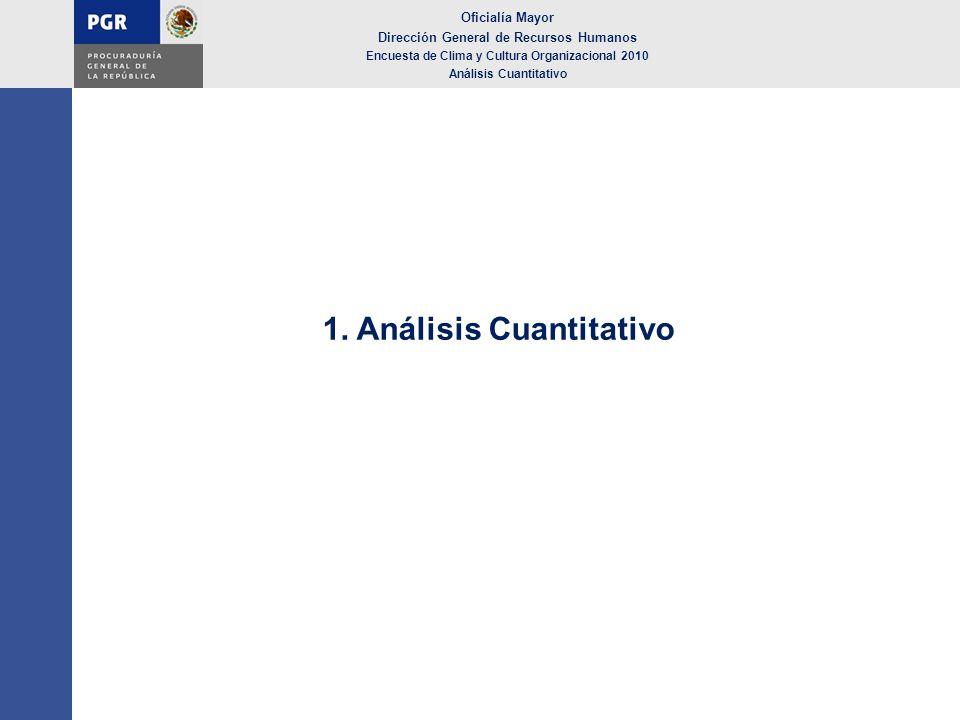 1. Análisis Cuantitativo
