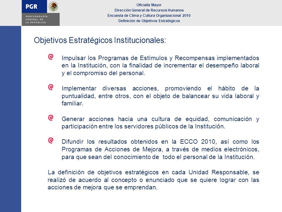 Objetivos Estratégicos Institucionales: