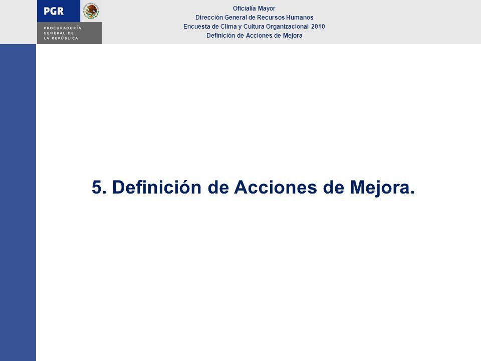 5. Definición de Acciones de Mejora.